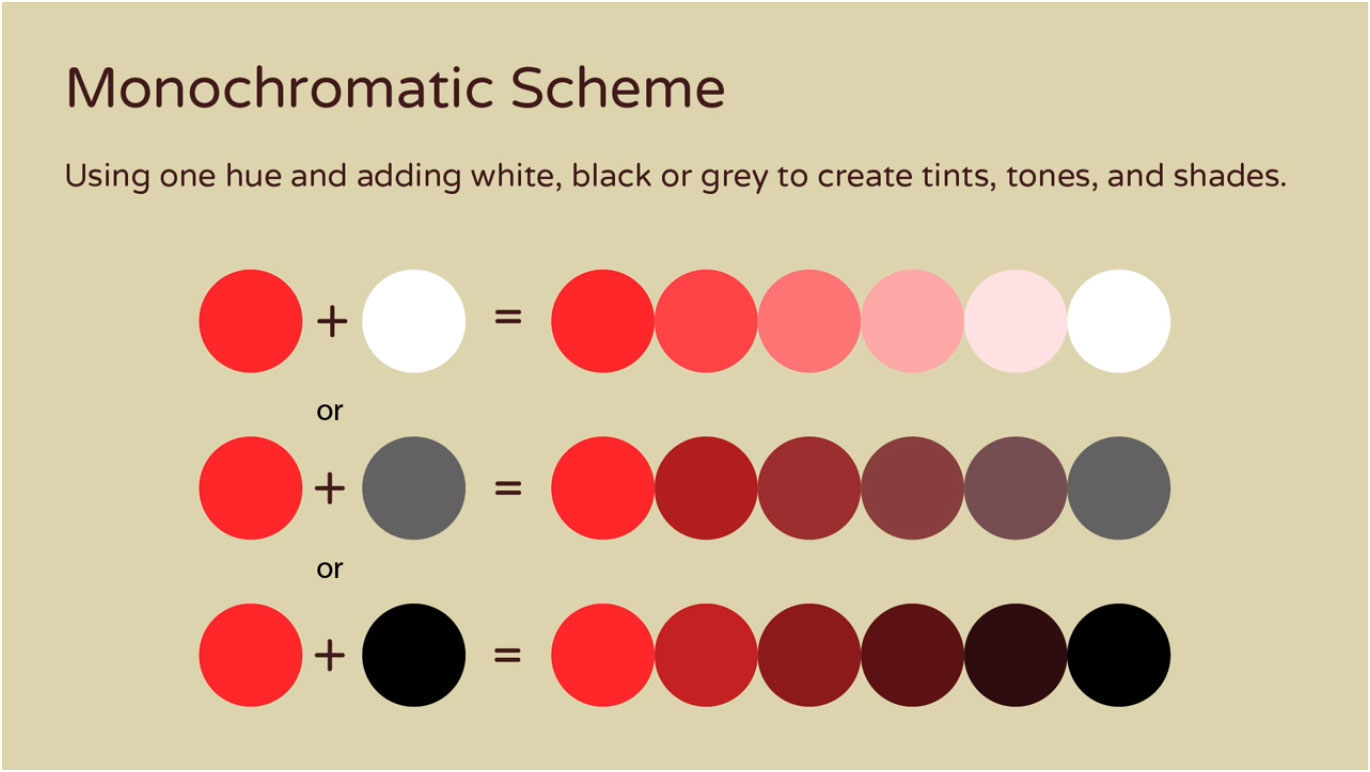 Monochromatic color scheme is made up of one color plus either white black  or gray to create tints, tones, and shades. Here you have a variety of 10  tones ...