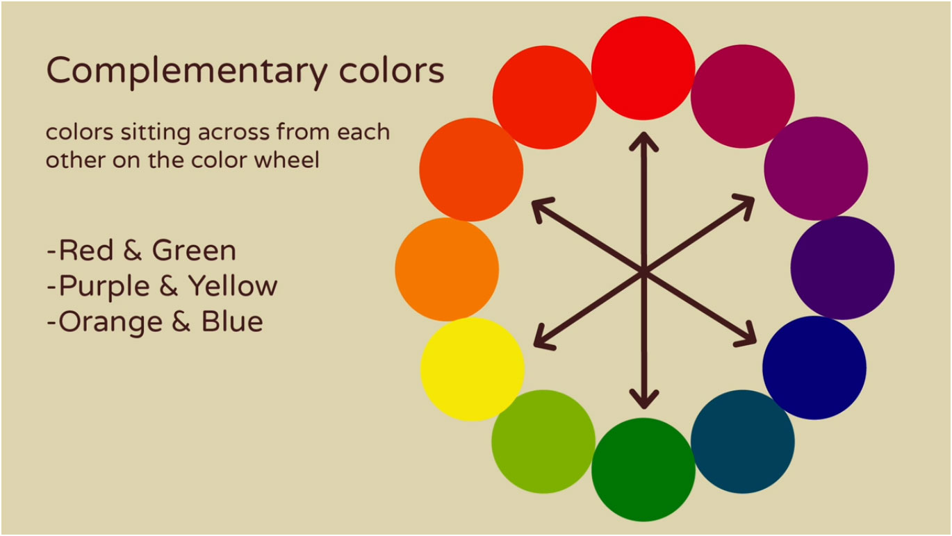 Color theory 40